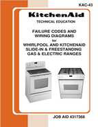 Whirlpool / KitchenAid Gas and Electric Ranges Fault Codes Wiring Diagrams